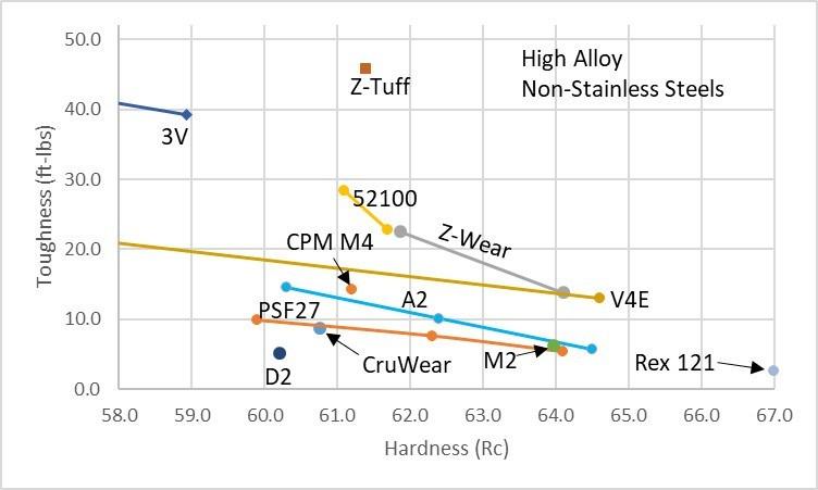 52100-vs-high-alloy.jpg