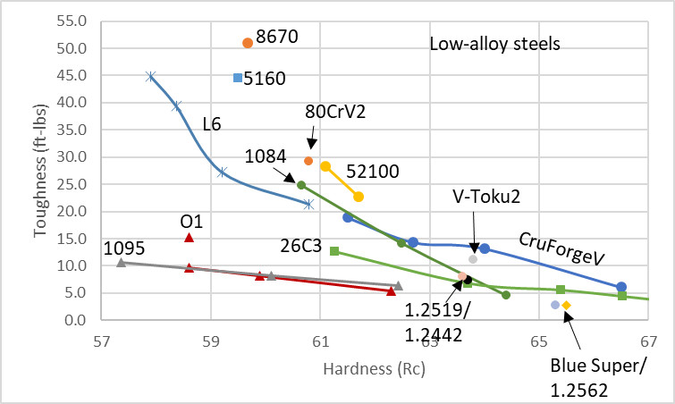 low-alloy-toughness-2-14-20.jpg